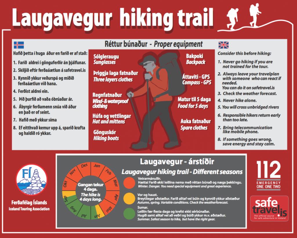Laugavegur trek: výstražná cedule