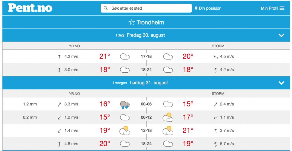 Stránky a aplikace pro předpověď počasí v Norsku