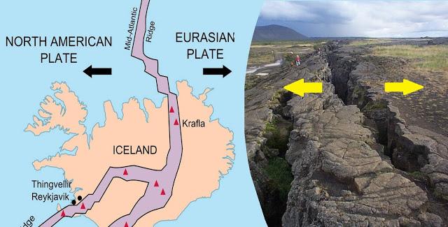 tektonické desky na Islandu, středoatlantský rift